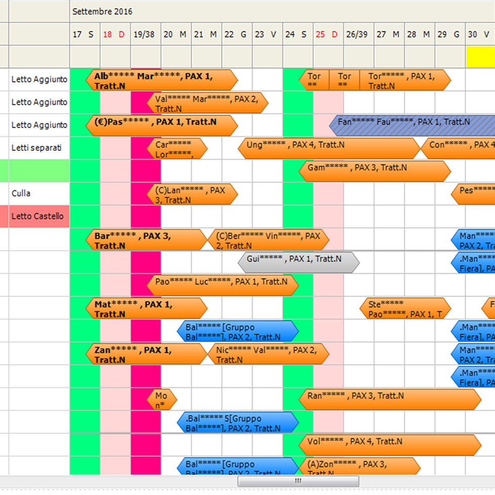 Planning-Camere